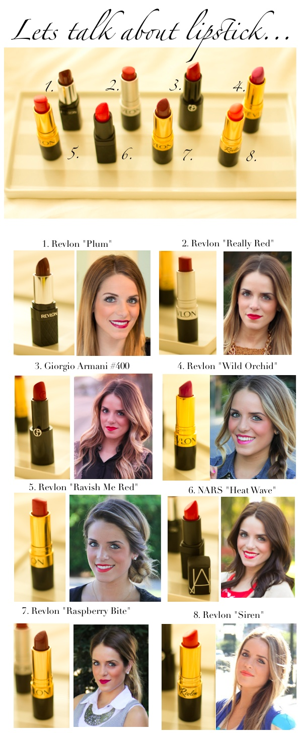 I had no idea what kind of red lipstick would look good on me... until http://galmeetsglam.com/